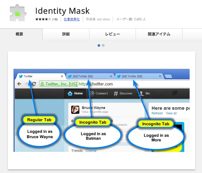 Identity Mask(Chromeウェブストア)