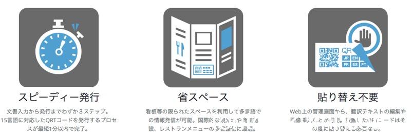 QR Translator 多言語化内容